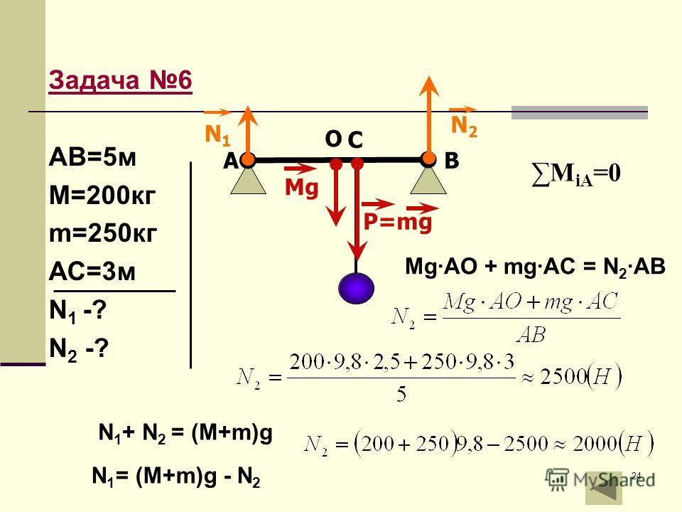 24 Задача 6 АВ=5м М=200кг m=250кг АС=3м N 1 -? N 2 -? М iA =0 O AB C Mg·AO + mg·AC = N 2 ·AB P=mg Mg N1N1 N2N2 N 1 + N 2 = (M+m)g N 1 = (M+m)g - N 2