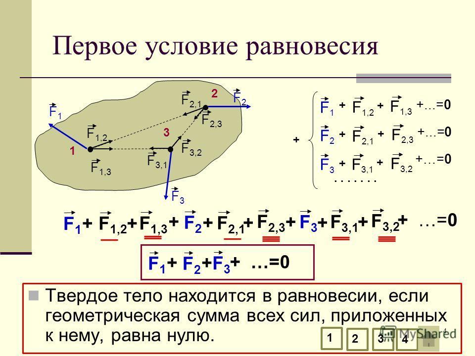 4 Первое условие равновесия Твердое тело находится в равновесии, если геометрическая сумма всех сил, приложенных к нему, равна нулю. F 1,2 F 2,1 F 3,1 F 3,2 F 1,3 F 2,3 1 2 3 F1F1 F2F2 F3F3 F1F1 F 1,2 F 1,3 +...=0 + + F2F2 F 2,1 F 2,3 + + +...=0 F3F3