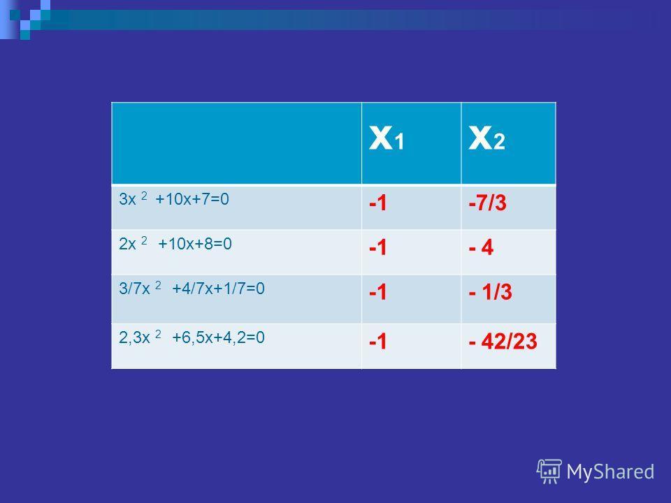 х1х1 х2х2 3x 2 +10x+7=0 -1-7/3 2x 2 +10x+8=0 -1- 4 3/7x 2 +4/7x+1/7=0 -1- 1/3 2,3x 2 +6,5x+4,2=0 -1- 42/23
