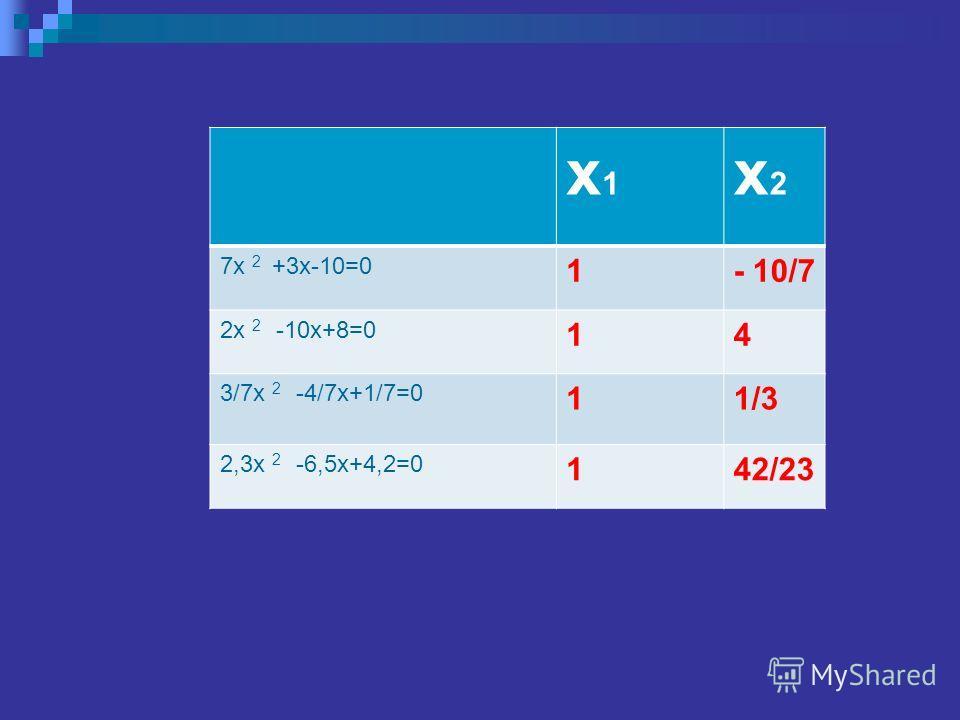 х1х1 х2х2 7x 2 +3x-10=0 1- 10/7 2x 2 -10x+8=0 14 3/7x 2 -4/7x+1/7=0 11/3 2,3x 2 -6,5x+4,2=0 142/23