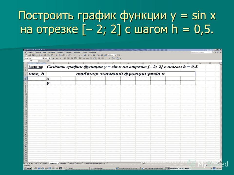 Построить график функции у = sin x на отрезке [– 2; 2] с шагом h = 0,5.