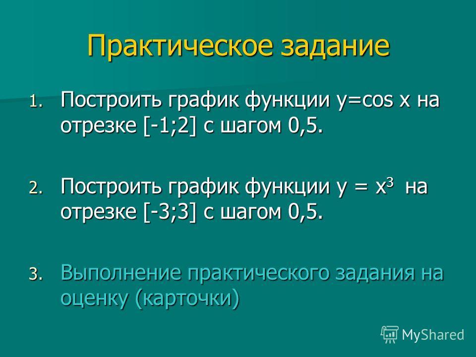 Практическое задание 1. Построить график функции у=cos x на отрезке [-1;2] с шагом 0,5. 2. Построить график функции у = х 3 на отрезке [-3;3] с шагом 0,5. 3. Выполнение практического задания на оценку (карточки)