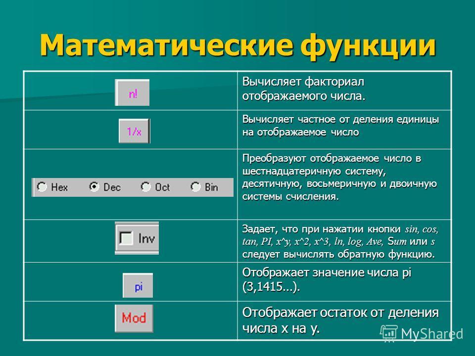 Математические функции Вычисляет факториал отображаемого числа. Вычисляет частное от деления единицы на отображаемое число Преобразуют отображаемое число в шестнадцатеричную систему, десятичную, восьмеричную и двоичную системы счисления. Задает, что