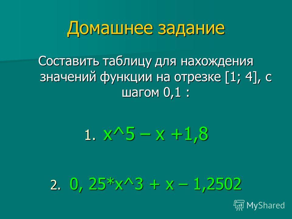 Домашнее задание Составить таблицу для нахождения значений функции на отрезке [1; 4], с шагом 0,1 : 1. x^5 – x +1,8 2. 0, 25*x^3 + x – 1,2502