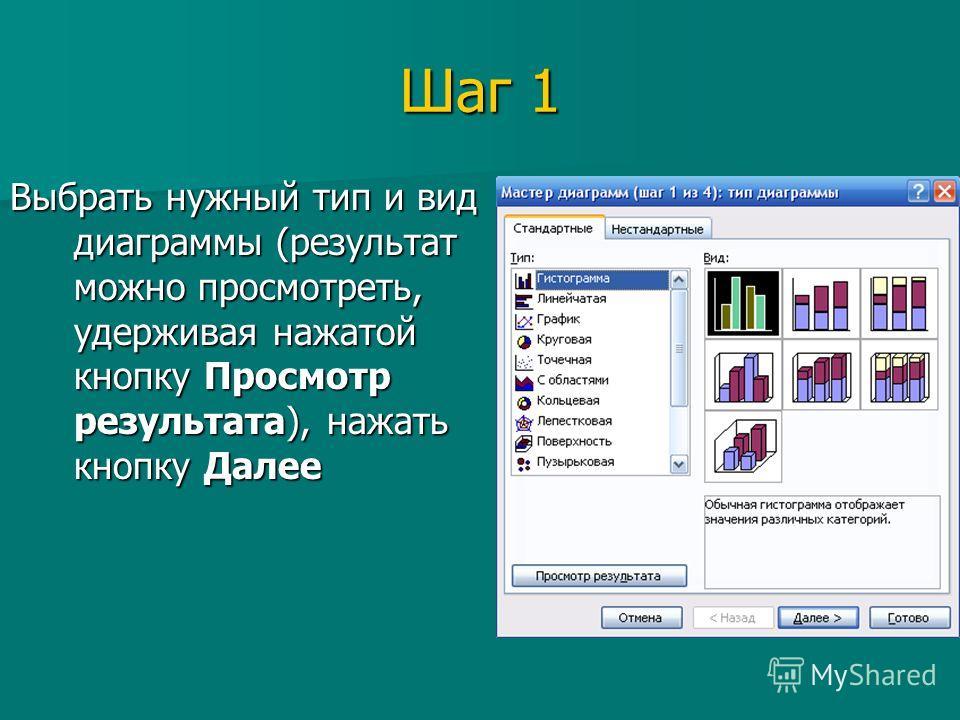 Шаг 1 Выбрать нужный тип и вид диаграммы (результат можно просмотреть, удерживая нажатой кнопку Просмотр результата), нажать кнопку Далее