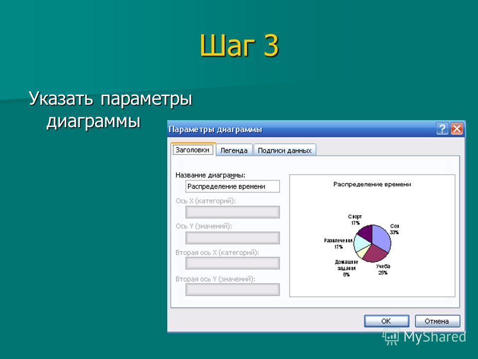 Шаг 3 Указать параметры диаграммы