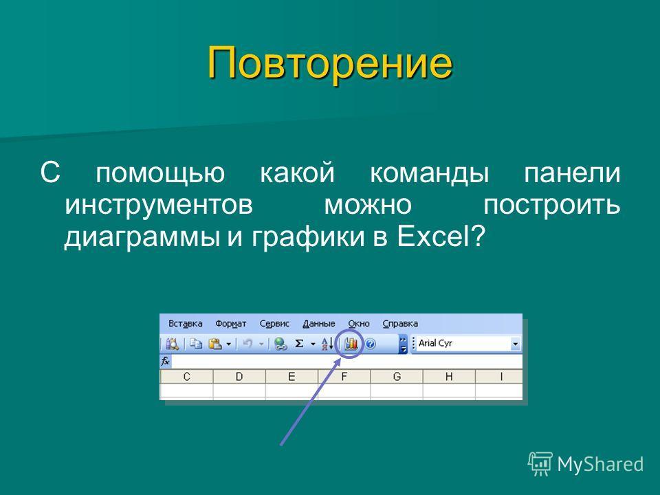 ПовторениеПовторение С помощью какой команды панели инструментов можно построить диаграммы и графики в Excel?