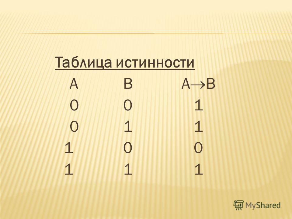 Таблица истинности А В А В 0 0 1 0 1 1 1 0 0 1 1 1