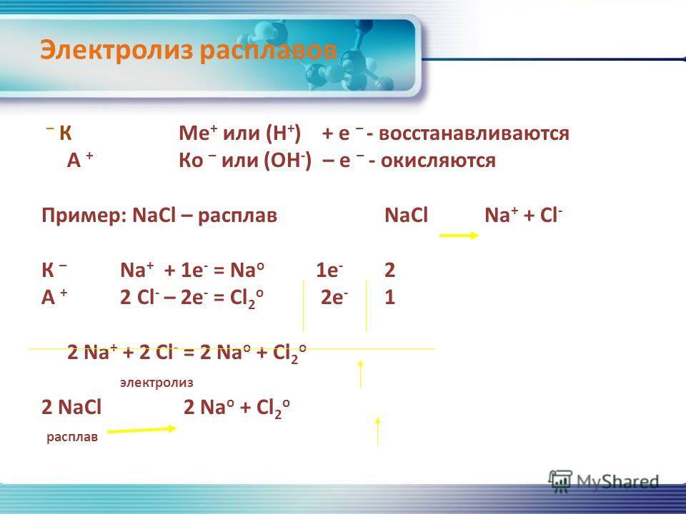 Электролиз расплавов – К Ме + или (Н + ) + е – - восстанавливаются А + Ко – или (ОН - ) – е – - окисляются Пример: NaCl – расплавNaCl Na + + Cl - К – Na + + 1e - = Na o 1e - 2 A + 2 Cl - – 2e - = Cl 2 o 2e - 1 2 Na + + 2 Cl - = 2 Na o + Cl 2 о электр