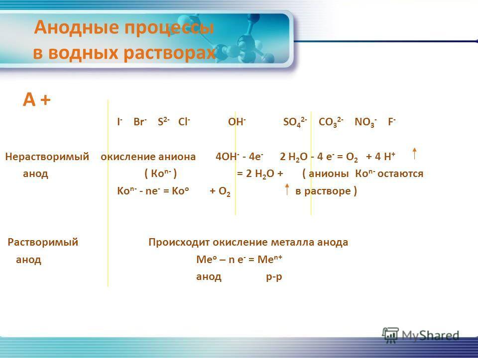 Анодные процессы в водных растворах А + I - Br - S 2- Cl - OH - SO 4 2- CO 3 2- NO 3 - F - Нерастворимый окисление аниона 4ОН - - 4е - 2 Н 2 О - 4 е - = О 2 + 4 Н + анод ( Ко n- ) = 2 Н 2 О + ( анионы Ко n- остаются Ko n- - ne - = Ko o + O 2 в раство