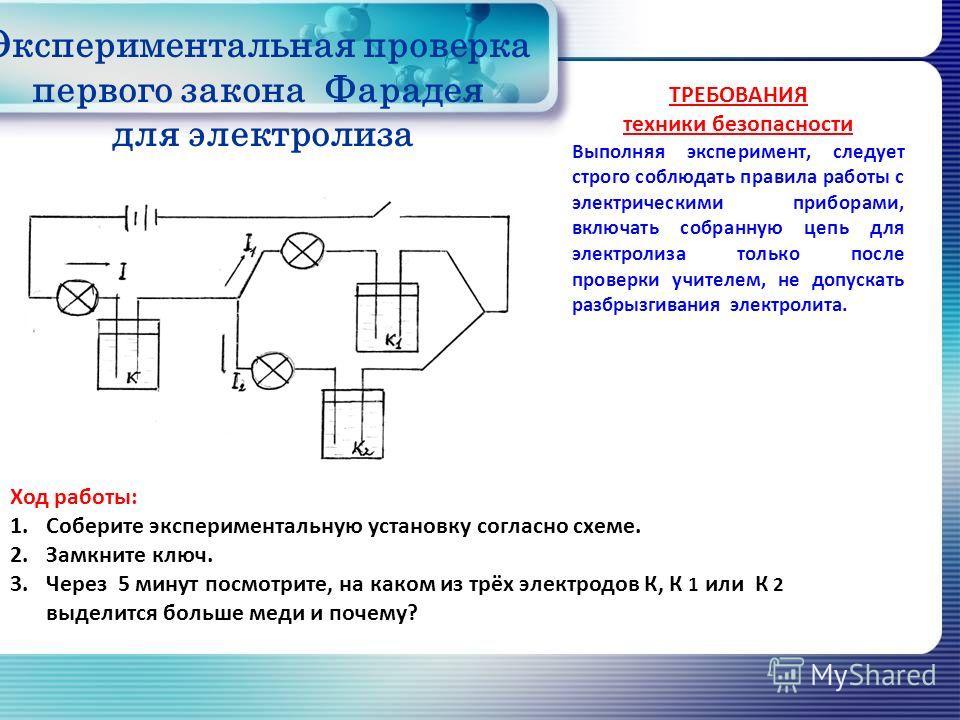 Экспериментальная проверка первого закона Фарадея для электролиза ТРЕБОВАНИЯ техники безопасности Выполняя эксперимент, следует строго соблюдать правила работы с электрическими приборами, включать собранную цепь для электролиза только после проверки