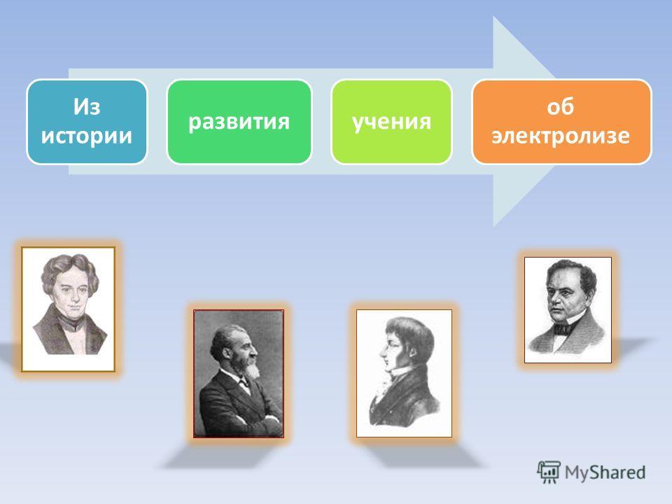 Из истории развитияучения об электролизе