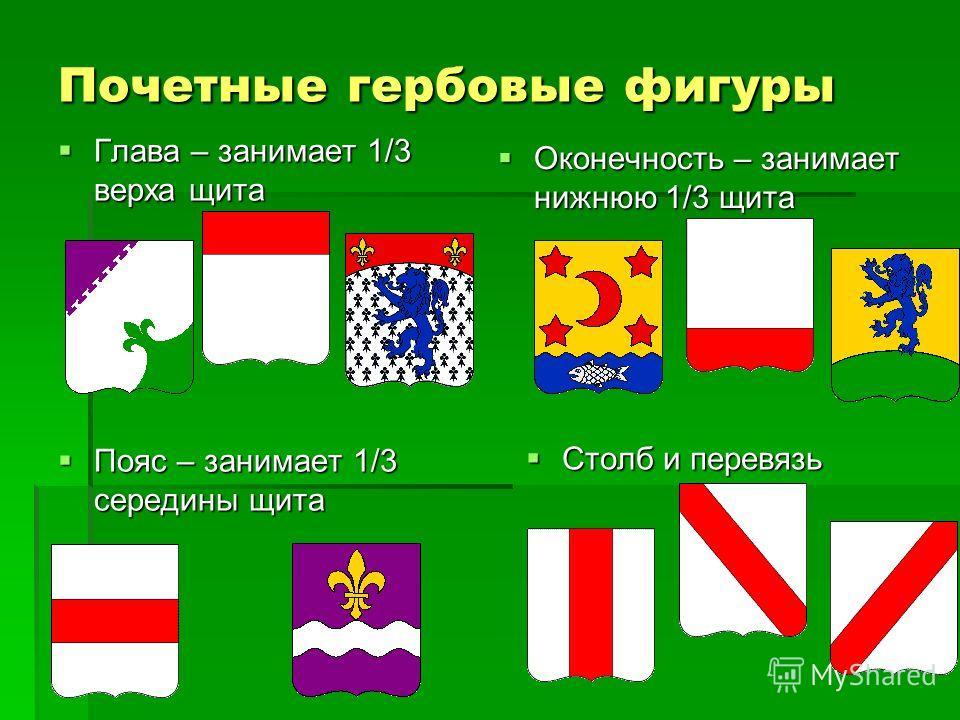 Почетные гербовые фигуры Глава – занимает 1/3 верха щита Глава – занимает 1/3 верха щита Оконечность – занимает нижнюю 1/3 щита Оконечность – занимает нижнюю 1/3 щита Пояс – занимает 1/3 середины щита Пояс – занимает 1/3 середины щита Столб и перевяз