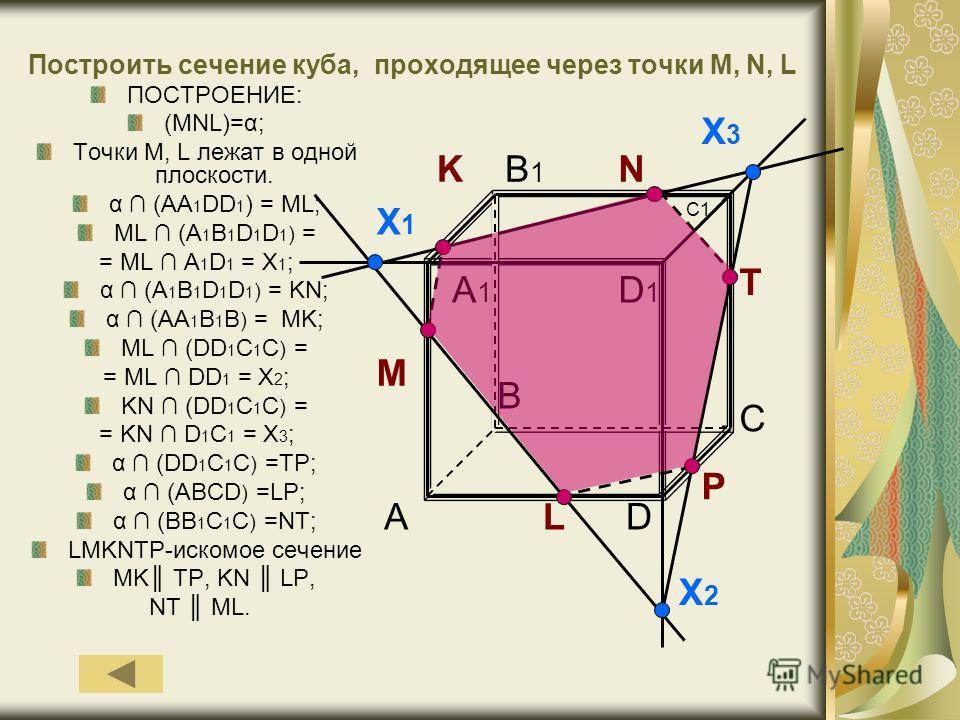 Построить сечение куба, проходящее через точки М, N, L ПОСТРОЕНИЕ: (MNL)=α; Точки M, L лежат в одной плоскости. α (AA 1 DD 1 ) = ML; ML (A 1 B 1 D 1 D 1 ) = = ML A 1 D 1 = X 1 ; α (A 1 B 1 D 1 D 1 ) = KN; α (AA 1 B 1 B ) = MK; ML (DD 1 C 1 C ) = = ML