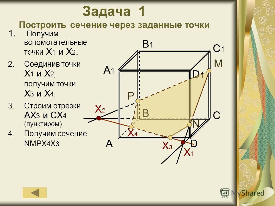 Задача 1 Построить сечение через заданные точки 1. Получим вспомогательные точки Х 1 и Х 2. 2.Соединив точки Х 1 и Х 2, получим точки Х 3 и Х 4. 3.Строим отрезки АХ 3 и СХ 4 (пунктиром). 4.Получим сечение NMPX 4 X 3 A D1D1 B D C C1C1 B1B1 A1A1 M N Х3