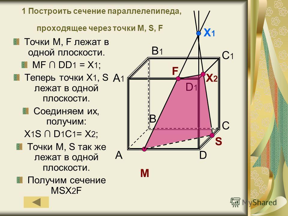 1 Построить сечение параллелепипеда, проходящее через точки М, S, F Точки M, F лежат в одной плоскости. MF DD 1 = X 1 ; Теперь точки X 1, S лежат в одной плоскости. Соединяем их, получим: X 1 S D 1 C 1 = X 2 ; Точки M, S так же лежат в одной плоскост