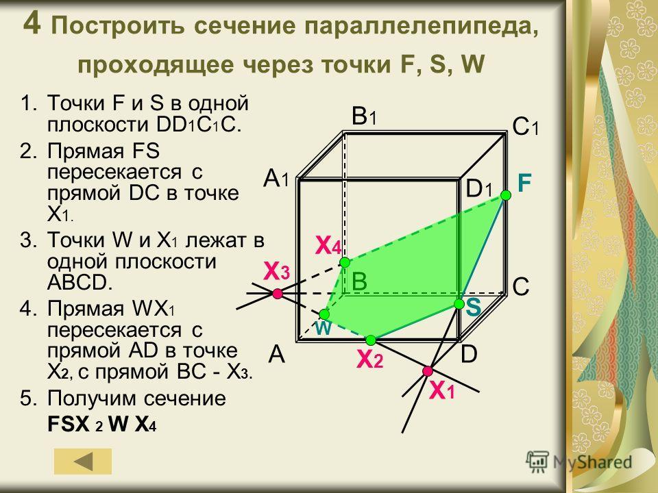 4 Построить сечение параллелепипеда, проходящее через точки F, S, W 1.Точки F и S в одной плоскости DD 1 С 1 C. 2.Прямая FS пересекается с прямой DC в точке Х 1. 3.Точки W и Х 1 лежат в одной плоскости АВСD. 4.Прямая WХ 1 пересекается с прямой AD в т