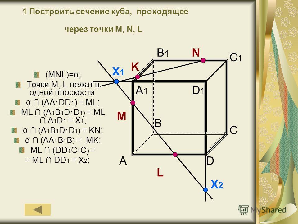 1 Построить сечение куба, проходящее через точки М, N, L (MNL)=α; Точки M, L лежат в одной плоскости. α (AA 1 DD 1 ) = ML; ML (A 1 B 1 D 1 D 1 ) = ML A 1 D 1 = X 1 ; α (A 1 B 1 D 1 D 1 ) = KN; α (AA 1 B 1 B ) = MK; ML (DD 1 C 1 C ) = = ML DD 1 = X 2