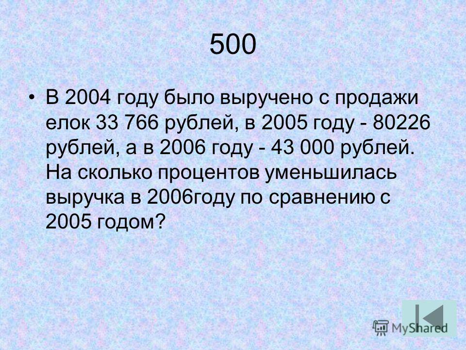500 В 2004 году было выручено с продажи елок 33 766 рублей, в 2005 году - 80226 рублей, а в 2006 году - 43 000 рублей. На сколько процентов уменьшилась выручка в 2006году по сравнению с 2005 годом?