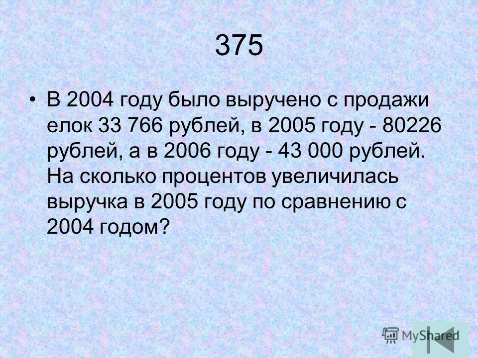 375 В 2004 году было выручено с продажи елок 33 766 рублей, в 2005 году - 80226 рублей, а в 2006 году - 43 000 рублей. На сколько процентов увеличилась выручка в 2005 году по сравнению с 2004 годом?