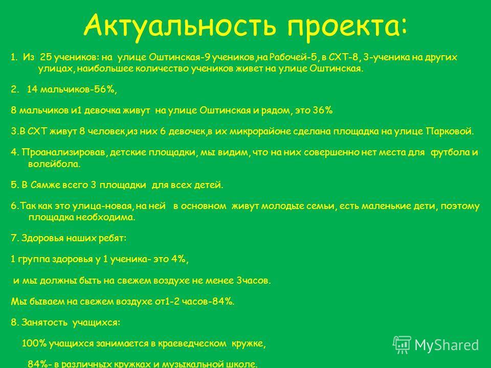 Актуальность проекта: 1. Из 25 учеников: на улице Оштинская-9 учеников,на Рабочей-5, в СХТ-8, 3-ученика на других улицах, наибольшее количество учеников живет на улице Оштинская. 2. 14 мальчиков-56%, 8 мальчиков и1 девочка живут на улице Оштинская и