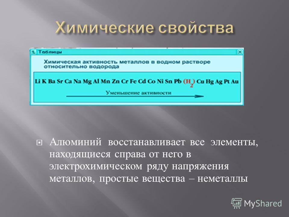 27 +13 0 2 8 3 P = 13 e = 13 Степень окисления +3 1s1s 2 1s1s 2 2s2s 2 2s2s 2 2p2p 6 2p2p 6 3s3s 2 3s3s 2 3p3p 1 3p3p 1