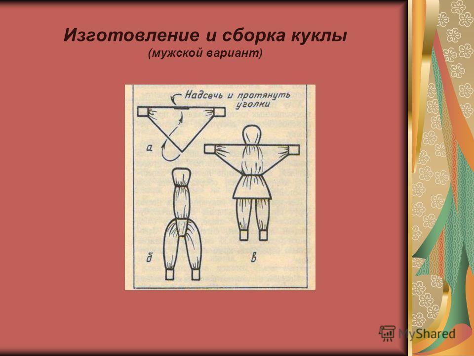 Изготовление и сборка куклы (мужской вариант)