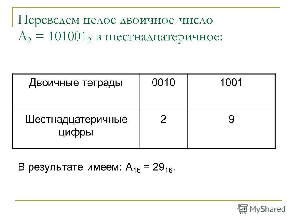 Переведем целое двоичное число А 2 = 101001 2 в шестнадцатеричное: В результате имеем: А 16 = 29 16. Двоичные тетрады00101001 Шестнадцатеричные цифры 29