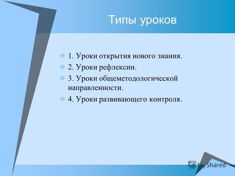 Типы уроков 1. Уроки открытия нового знания. 2. Уроки рефлексии. 3. Уроки общеметодологической направленности. 4. Уроки развивающего контроля.