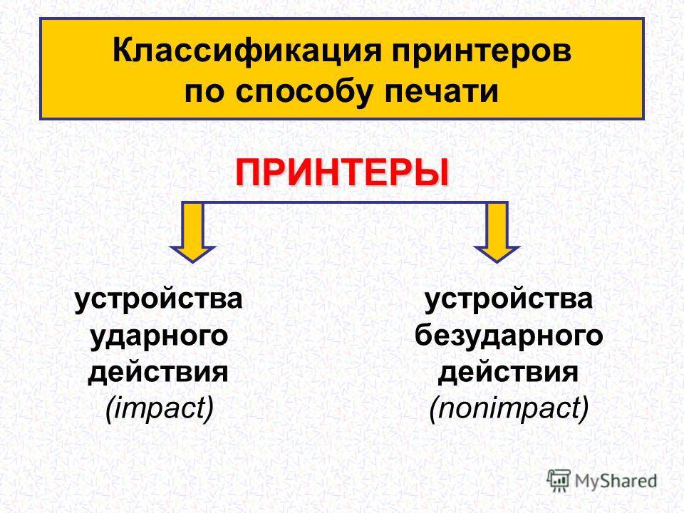 ПРИНТЕРЫ устройства ударного действия (impact) устройства безударного действия (nonimpact) Классификация принтеров по способу печати