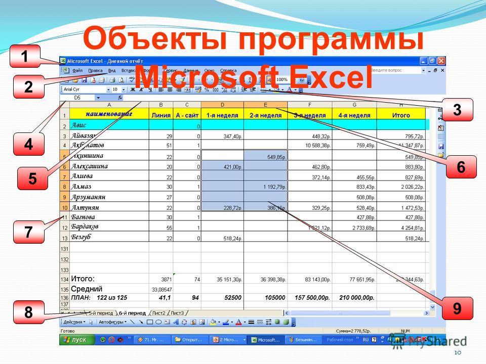 10 Объекты программы Microsoft Excel 1 2 3 4 6 9 7 5 8