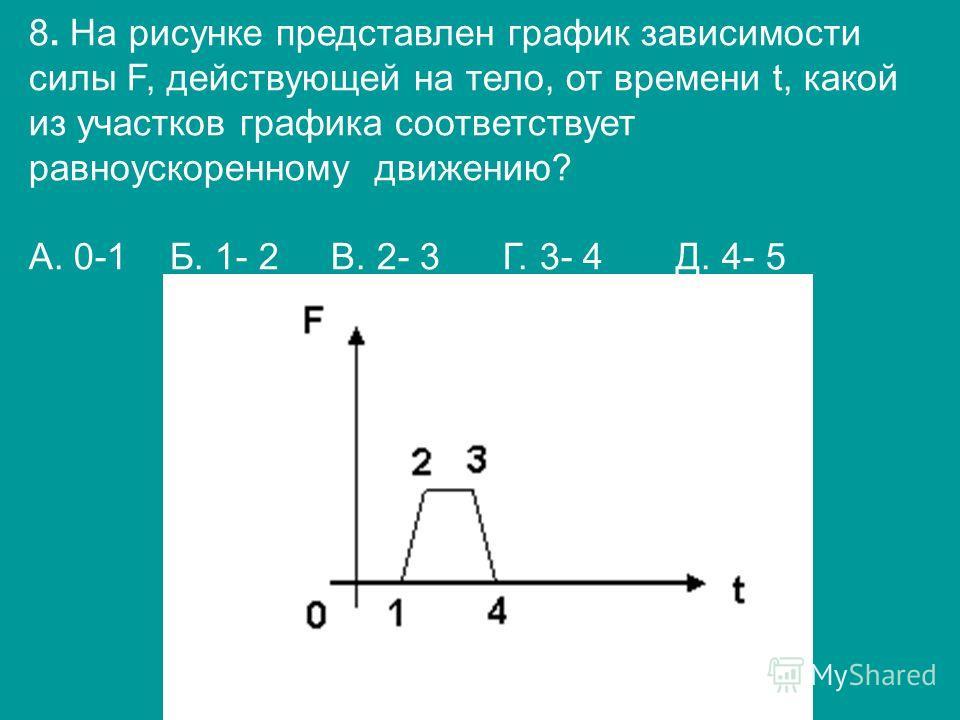 8. На рисунке представлен график зависимости силы F, действующей на тело, от времени t, какой из участков графика соответствует равноускоренному движению? А. 0-1 Б. 1- 2 В. 2- 3 Г. 3- 4 Д. 4- 5