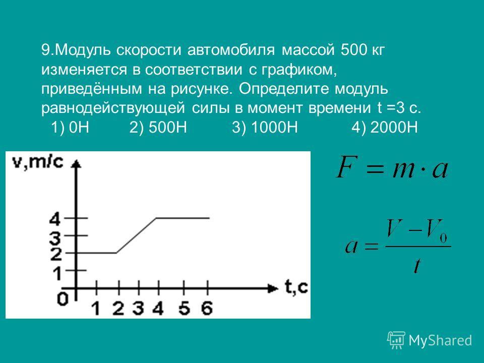 9.Модуль скорости автомобиля массой 500 кг изменяется в соответствии с графиком, приведённым на рисунке. Определите модуль равнодействующей силы в момент времени t =3 c. 1) 0Н 2) 500Н 3) 1000Н 4) 2000Н