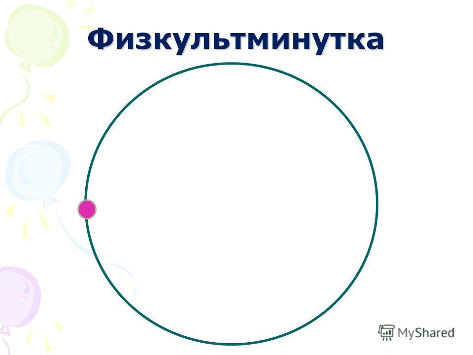 Упрощение выражений 1 Упростите, если возможно, выражение: 17m + 5m= 24b + 7a - 5a= 6a – a= y – 8= 9c + 4c - 6c= 5 + 12n – 2n= 2 Упростите выражение: 15a 4= 3b 12= 17a 5b= 11a 7b= c 18 d 3= x 9 4 y= 22m 24b +2а 5а нет 5 + 10n 36xy 54cd 77аb 85аb 36b