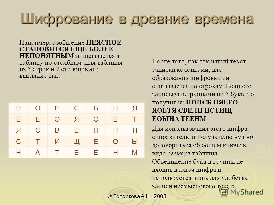 Шифрование в древние времена Например, сообщение НЕЯСНОЕ СТАНОВИТСЯ ЕЩЕ БОЛЕЕ НЕПОНЯТНЫМ записывается в таблицу по столбцам. Для таблицы из 5 строк и 7 столбцов это выглядит так: После того, как открытый текст записан колонками, для образования шифро