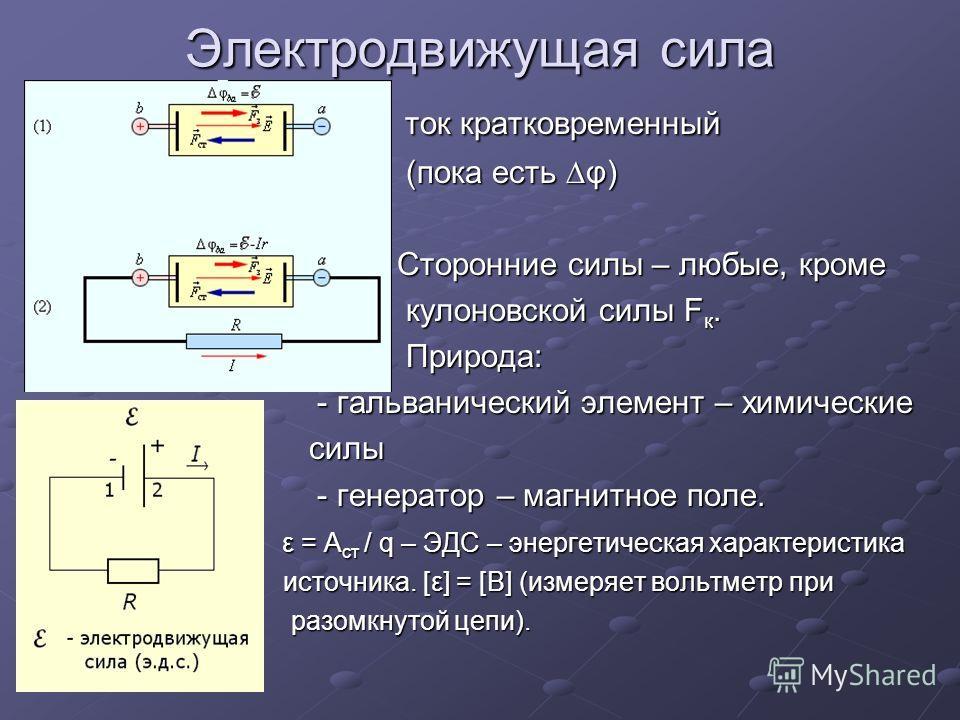 Электродвижущая сила ток кратковременный (пока есть φ) Сторонние силы – любые, кроме кулоновской силы Fк. Природа: - гальванический элемент – химические силы - генератор – магнитное поле. ε = Aст / q – ЭДС – энергетическая характеристика источника. [