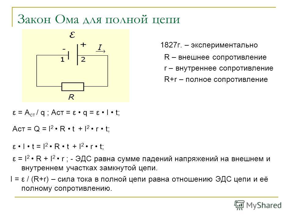 Закон Ома для полной цепи 1827г. – экспериментально R – внешнее сопротивление r – внутреннее сопротивление R+r – полное сопротивление ε = A ст / q ; Acт = ε q = ε I t; Acт = Q = I 2 R t + I 2 r t; ε I t = I 2 R t + I 2 r t; ε = I 2 R + I 2 r ; - ЭДС