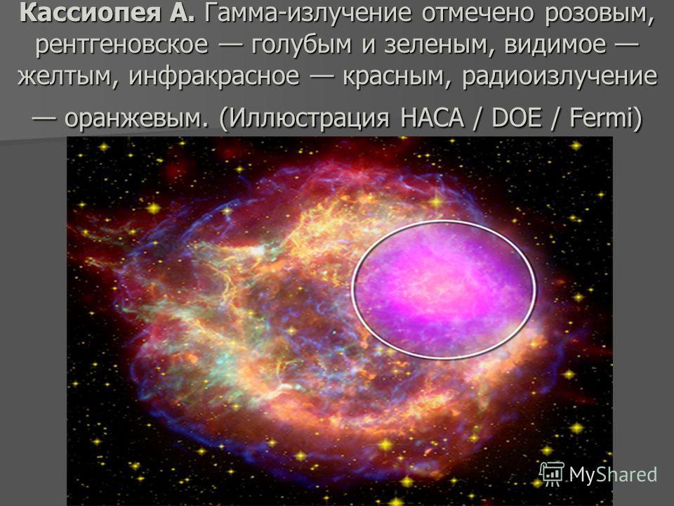 Кассиопея А. Гамма-излучение отмечено розовым, рентгеновское голубым и зеленым, видимое желтым, инфракрасное красным, радиоизлучение оранжевым. (Иллюстрация НАСА / DOE / Fermi)