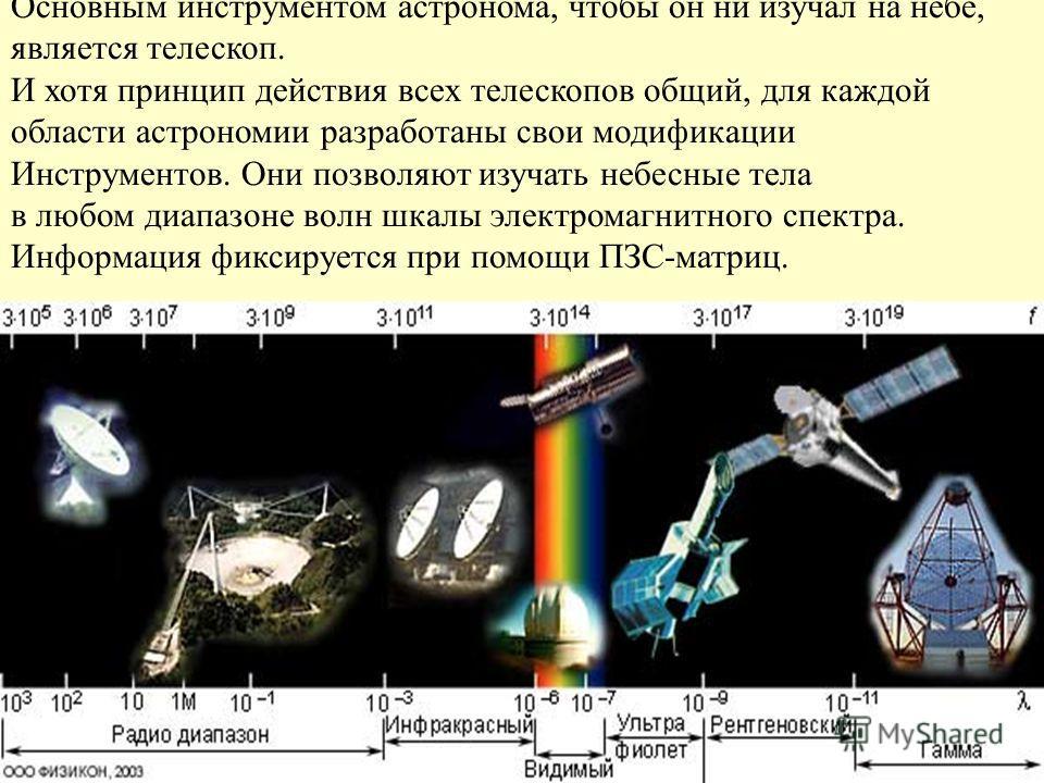 Основным инструментом астронома, чтобы он ни изучал на небе, является телескоп. И хотя принцип действия всех телескопов общий, для каждой области астрономии разработаны свои модификации Инструментов. Они позволяют изучать небесные тела в любом диапаз