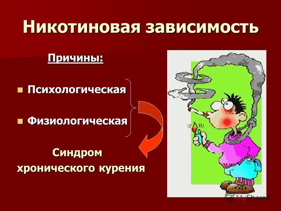 Никотиновая зависимость Причины: Причины: Психологическая Психологическая Физиологическая Физиологическая Синдром Синдром хронического курения