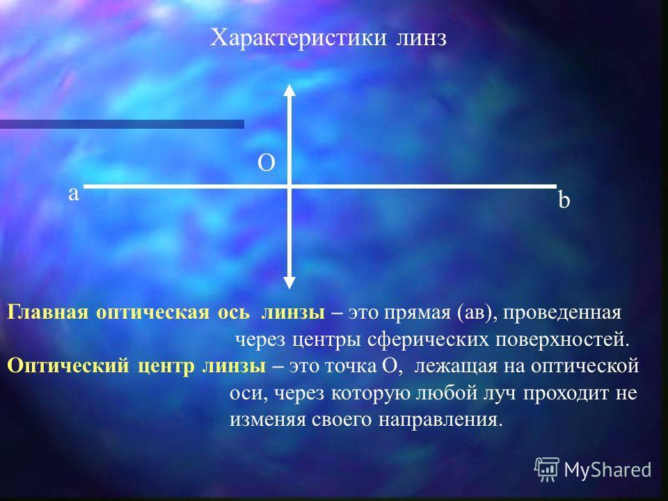 Главная оптическая ось линзы – это прямая (ав), проведенная через центры сферических поверхностей. Оптический центр линзы – это точка О, лежащая на оптической оси, через которую любой луч проходит не изменяя своего направления. a b O Характеристики л