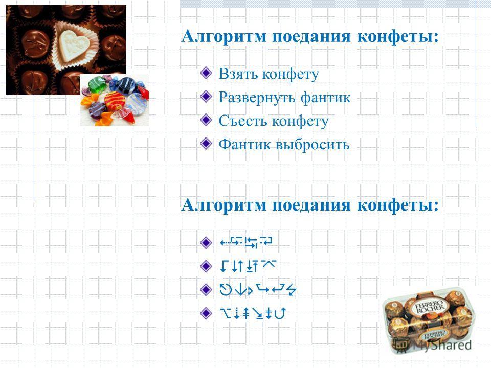 Алгоритм поедания конфеты: Взять конфету Развернуть фантик Съесть конфету Фантик выбросить Алгоритм поедания конфеты: