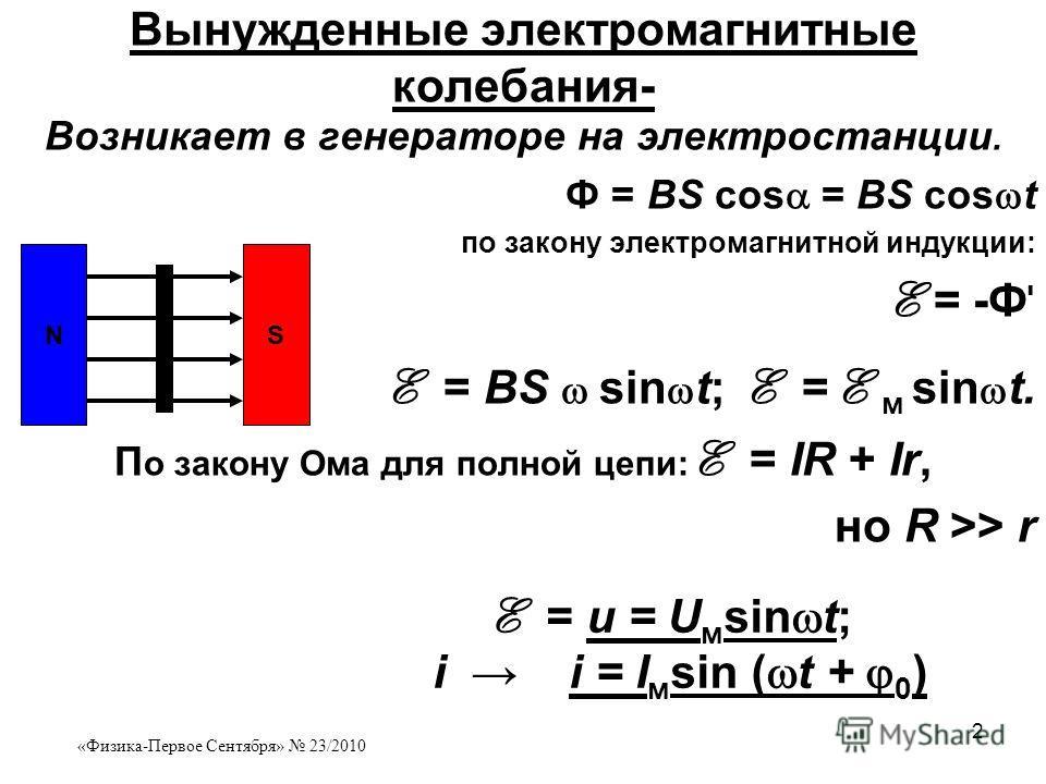 «Физика-Первое Сентября» 23/2010 2 это переменный электрический ток. Возникает в генераторе на электростанции. Ф = ВS cos = ВS cos t по закону электромагнитной индукции: 1 = -Ф י 1 = ВS sin t; 1 = 1 м sin t. П о закону Ома для полной цепи: 1 = IR + I