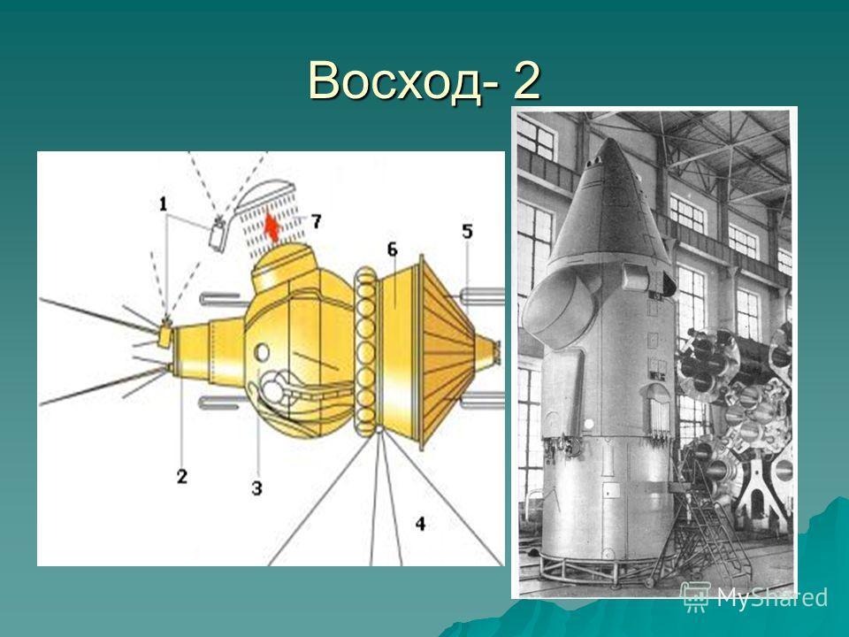Алексей Леонов в открытом космосе – первый выход в открытый космос 18 марта 1965 г.