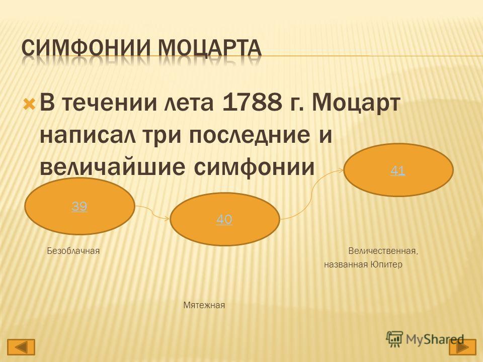 В течении лета 1788 г. Моцарт написал три последние и величайшие симфонии Безоблачная Величественная, названная Юпитер Мятежная 39 40 41