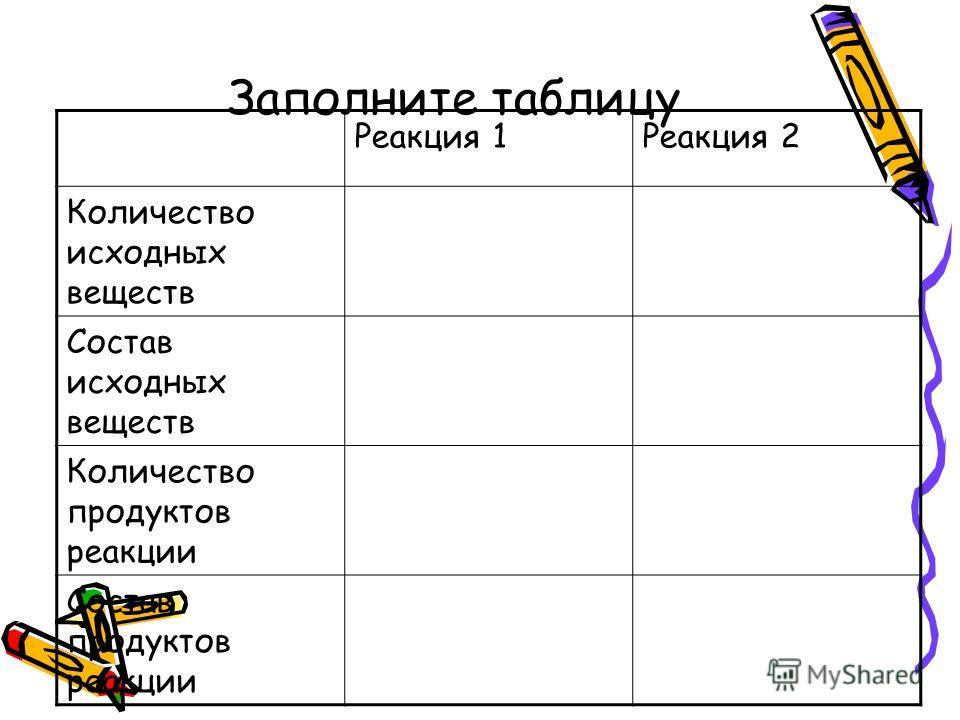 Заполните таблицу Реакция 1Реакция 2 Количество исходных веществ Состав исходных веществ Количество продуктов реакции Состав продуктов реакции