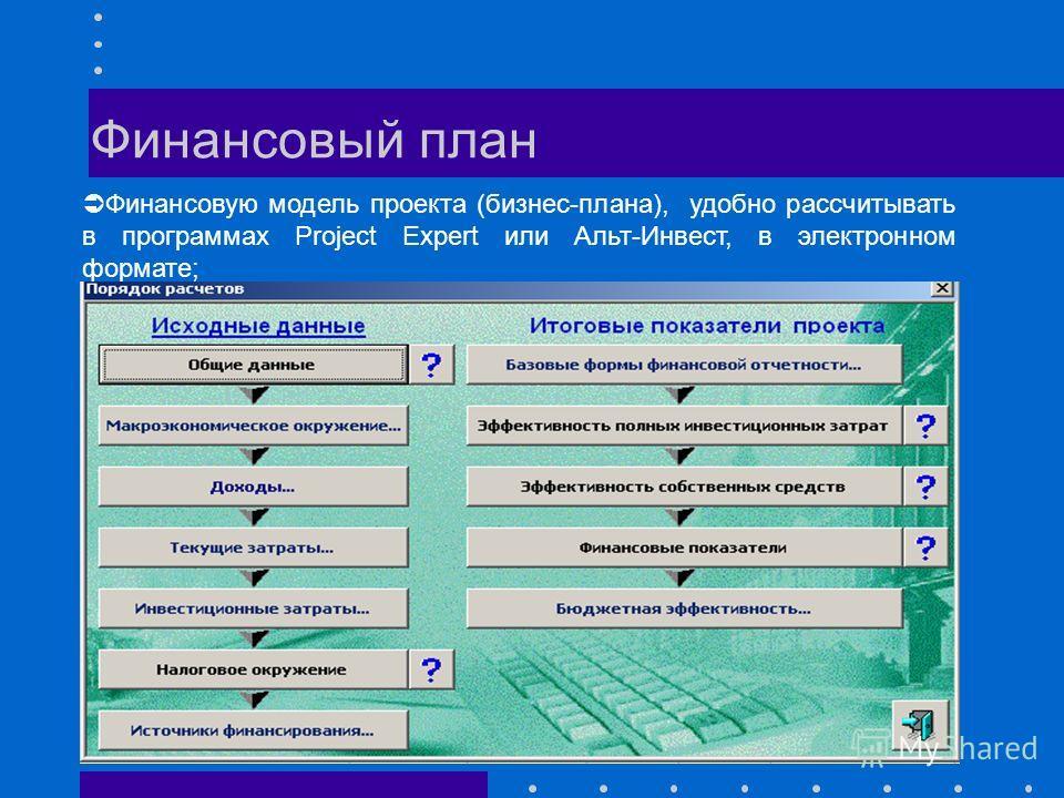 Финансовый план Финансовую модель проекта (бизнес-плана), удобно рассчитывать в программах Project Expert или Альт-Инвест, в электронном формате;