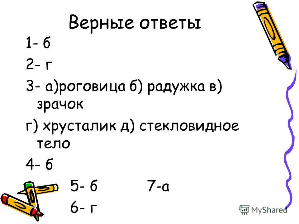 Верные ответы 1- б 2- г 3- а)роговица б) радужка в) зрачок г) хрусталик д) стекловидное тело 4- б 5- б 7-а 6- г
