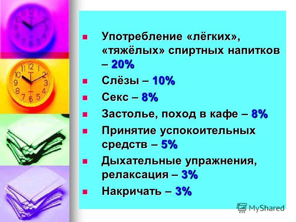 Употребление «лёгких», «тяжёлых» спиртных напитков – 20% Употребление «лёгких», «тяжёлых» спиртных напитков – 20% Слёзы – 10% Слёзы – 10% Секс – 8% Секс – 8% Застолье, поход в кафе – 8% Застолье, поход в кафе – 8% Принятие успокоительных средств – 5%