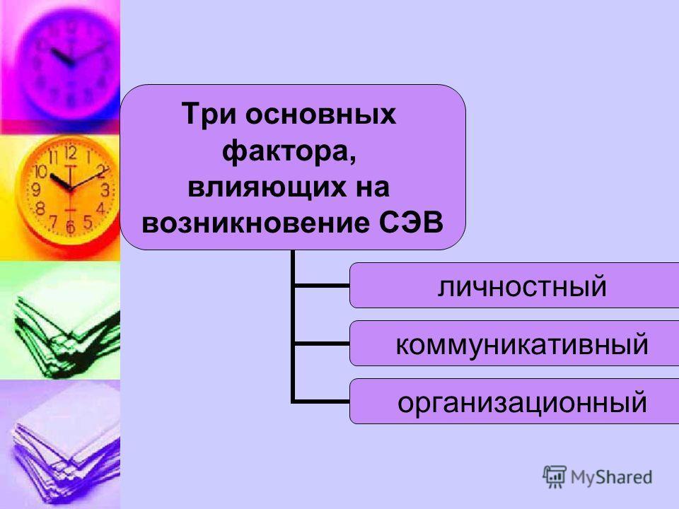 Три основных фактора, влияющих на возникновение СЭВ личностный коммуникативный организационный